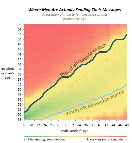 men_sending_message