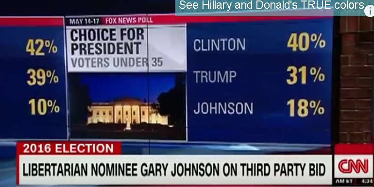 Gary Johnson - ett alternativ till Donald Trump och Hillary Clinton?